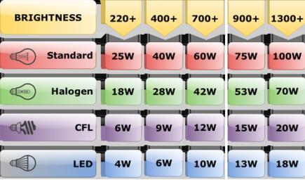 Electricity Cost Calculator